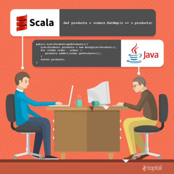 Scala vs Java